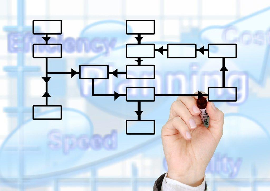 結論:収益構造で決めよう